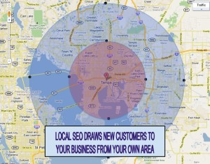 Draws Customers From Your Own Area