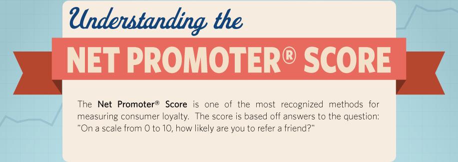 Understanding Net Promoter Score